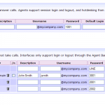 Easily manage agents and queues in Real Time with the interactive Agents Page.